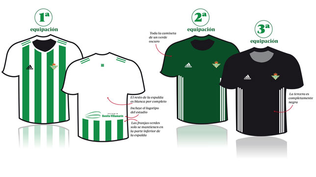 equipacion Real Betis deportivas