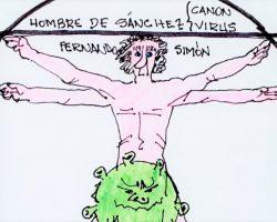 Canon Virus