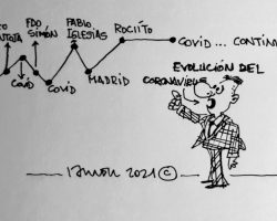 Evolución del CoronavirusLa Viñeta de Ramón